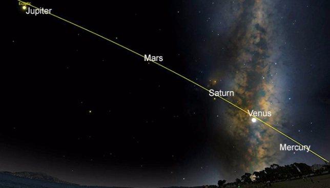 Событие десятилетия: 5 планет выстроятся в ряд и каждый сможет это увидеть