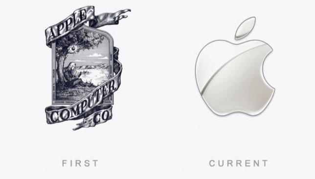 16 логотипов известных компаний, которые за сто лет изменились до неузнаваемости (Фото)