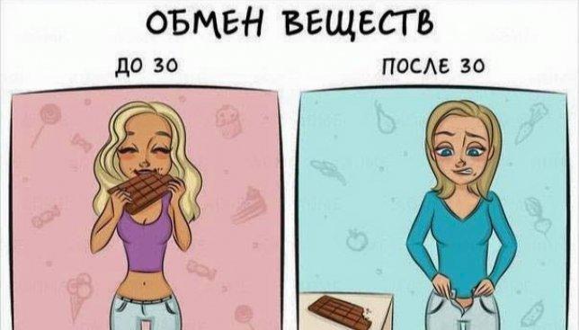Веселые рисунки: вся правда о жизни женщины до и после 30 лет